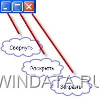 Управление окнами Windows