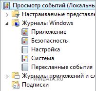 Журналы Windows