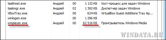 Windows Media Player и оперативная память