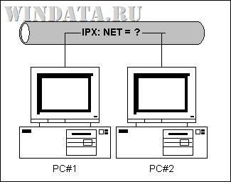 фрейм IPX