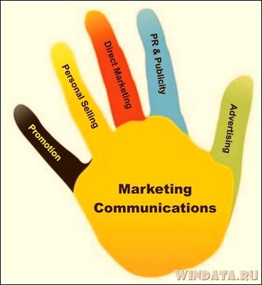 система маркетинговых коммуникаций